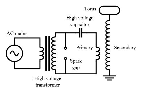 Tesla Coil Capacitor Schematic Diagram
